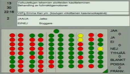 Helsinkikanava.fi on Suomen kuumin tosi-tv.