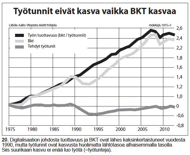 nro-20-tyo%cc%88tunnit-eiva%cc%88t-kasva-vaikka-bkt-kasvaa