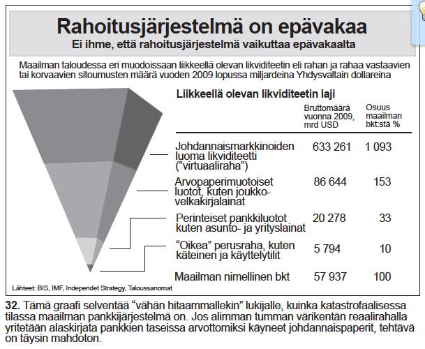 nro-32-rahoitusja%cc%88rjestelma%cc%88-on-epa%cc%88vakaa