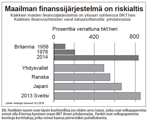 nro-33-maailman-finanssija%cc%88rjestelma%cc%88-on-risialtis