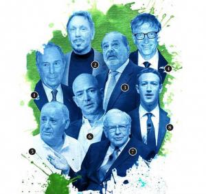 Raha:Maailman 8 rikkainta