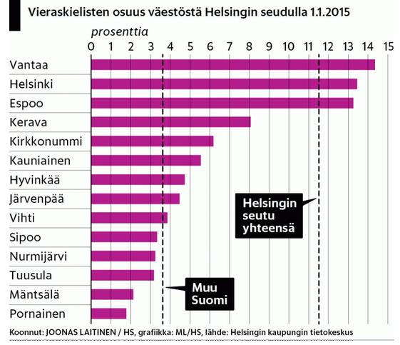 maahanmuuttajien työllistyminen suomessa